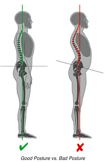 back strengthening exercises, posture, standing, spinal health